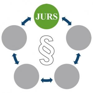 JURS Logo der Round-Table-Seminare Senden